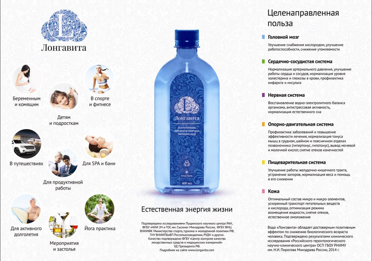 Лонгавита-вода для вашего здоровья.